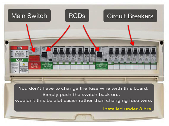 Fuse-board-explained